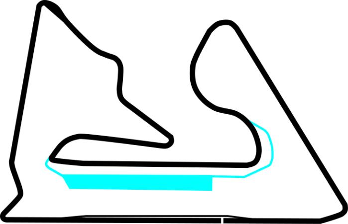 GP2 bahrain